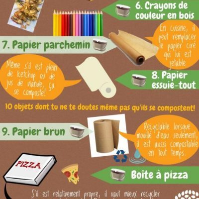 10-choses-compost